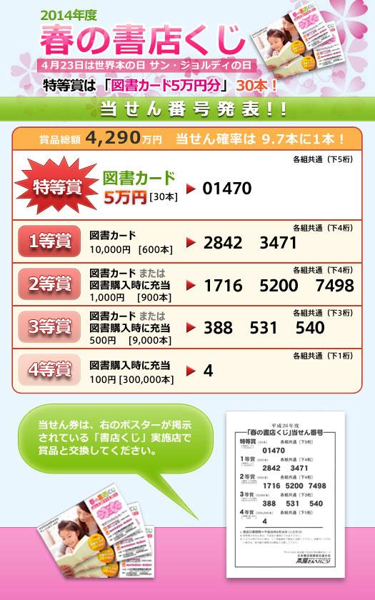 20140604_kuji